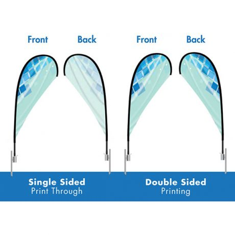 Single-Sided or Double-Sided
